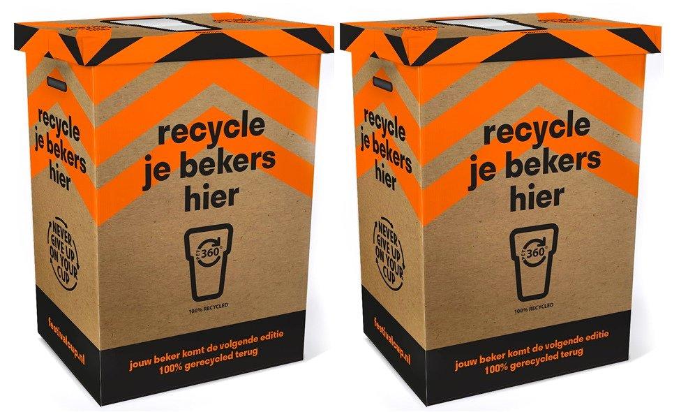 Plastic bekers recyclen